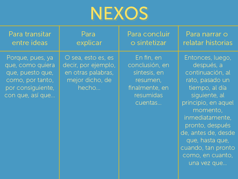 nexos-tabla