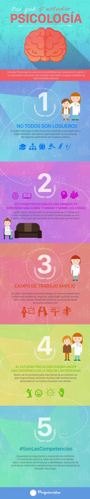 Profesionistas_infographic01